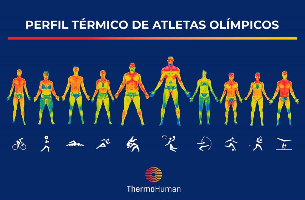 Termografía atletas olímpico
